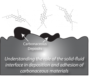 carbonaceousdepositsschematic